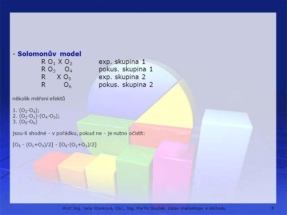 - Solomonův model R O1 X O2 exp. skupina 1 R O3 O4 pokus. skupina 1 R X O5 exp. skupina 2 R O6 pokus. skupina 2 několik měření efektů 1. (O2-O4); 2. (O2-O1)-(O4-O3); 3. (O5-O6) jsou-li shodné - v pořádku, pokud ne - je nutno očistit: [O5 - (O1+O3)/2] - [O6-(O1+O3)/2]